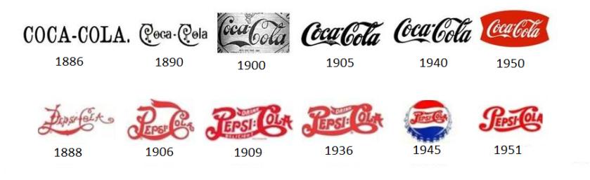 logos coca cola pepsi