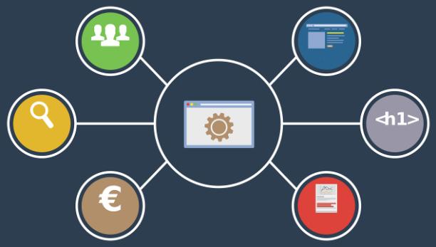 Empleo y Marketing (I). SEOspecialist