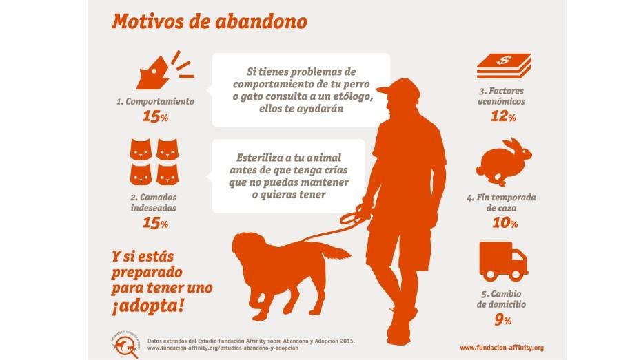 abandono_mascotas